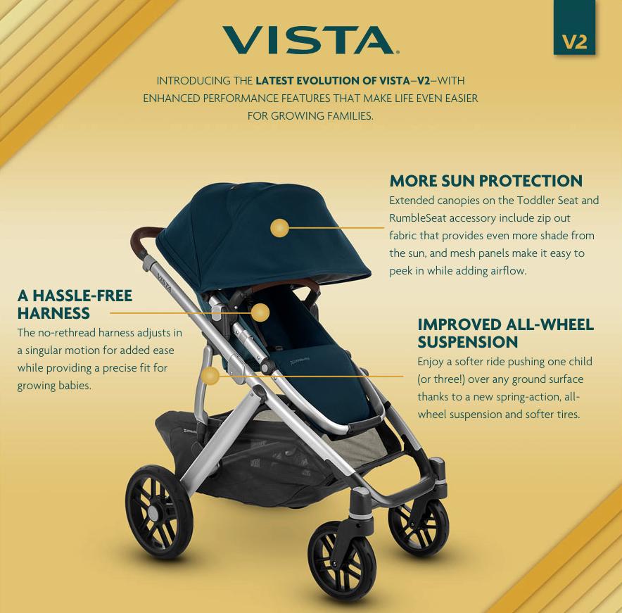 UppaBaby Vista 2020