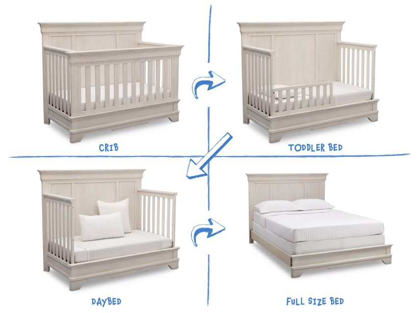 Simmons Kids Tivoli 5 Piece Baby Furniture Set Antique White