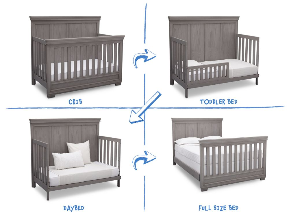 Simmons Kids Ravello 5 Piece Baby Furniture Set - Storm